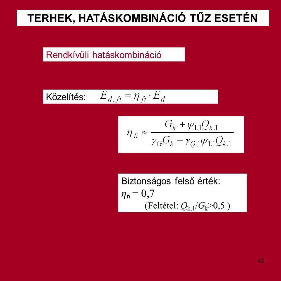 TERHEK, HATÁSKOMBINÁCIÓ TŰZ ESETÉN Közelítés: Rendkívüli hatáskombináció Biztonságos felső érték: η fi = 0,7 (Feltétel: Q k,1 /G k >0,5 ) 42