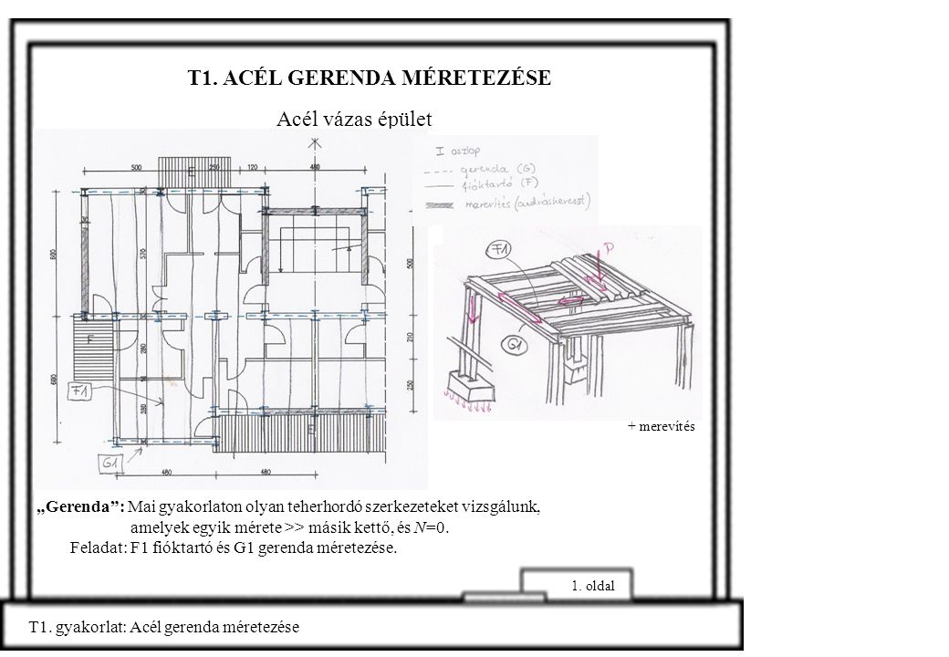 """T1. ACÉL GERENDA MÉRETEZÉSE Acél vázas épület """"Gerenda"""": Mai gyakorlaton olyan teherhordó szerkezeteket vizsgálunk, amelyek egyik mérete >> másik kett"""