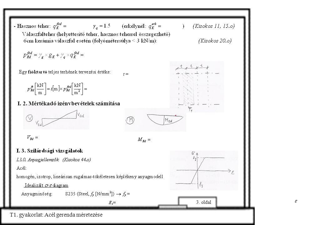 T1. gyakorlat: Acél gerenda méretezése 4. oldal