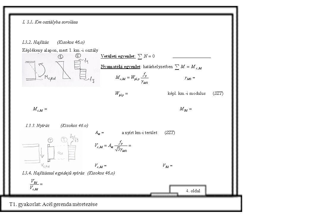 T1. gyakorlat: Acél gerenda méretezése 5. oldal
