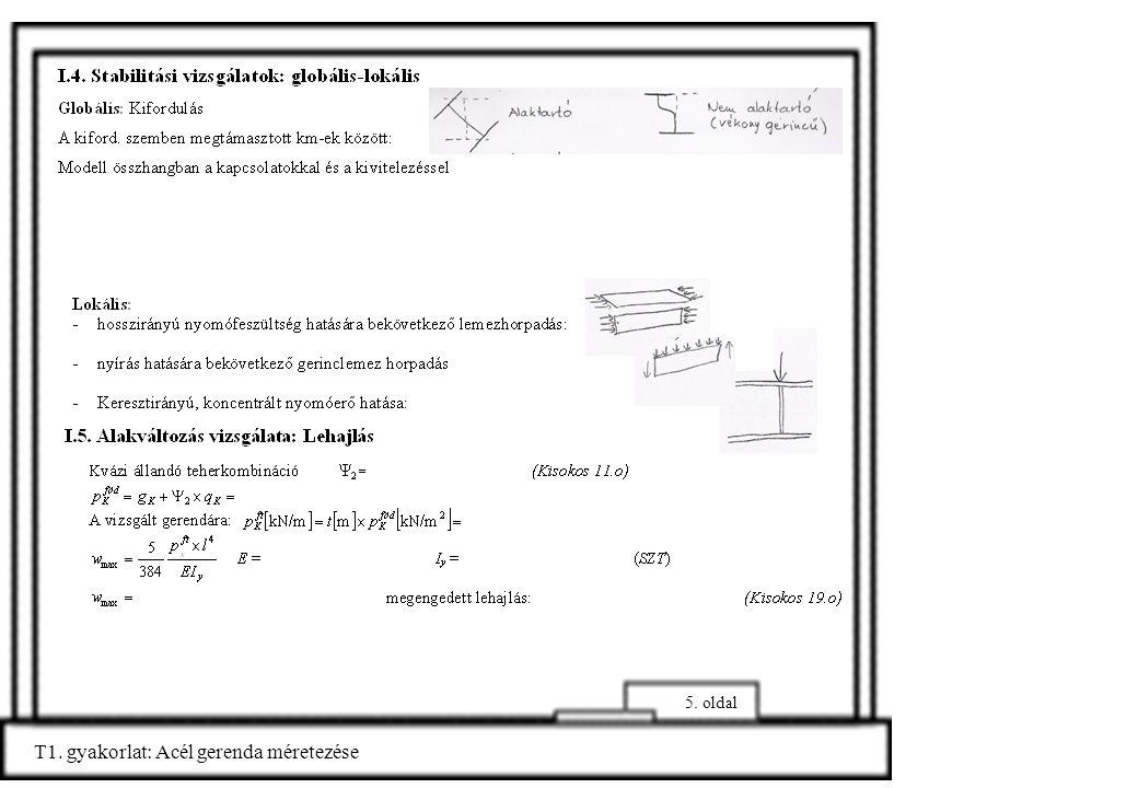 T1. gyakorlat: Acél gerenda méretezése 6. oldal
