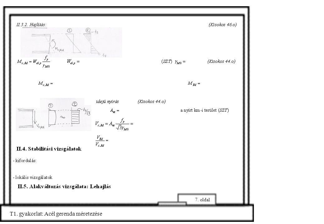 T1. gyakorlat: Acél gerenda méretezése 7. oldal