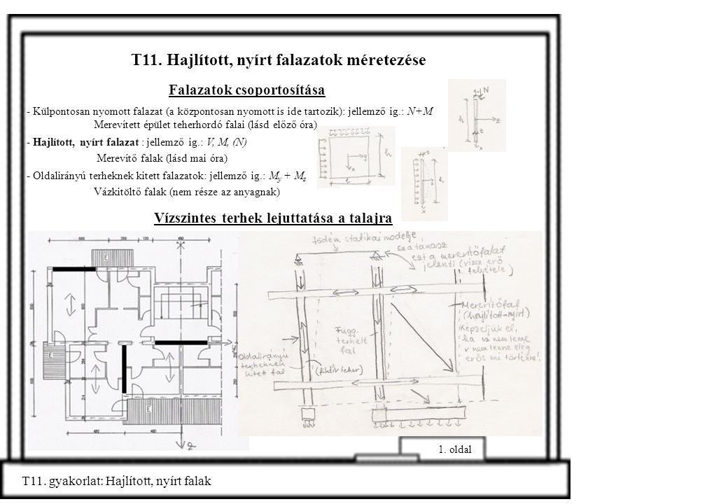 T11. Hajlított, nyírt falazatok méretezése T11. gyakorlat: Hajlított, nyírt falak 1. oldal Falazatok csoportosítása - Külpontosan nyomott falazat (a k