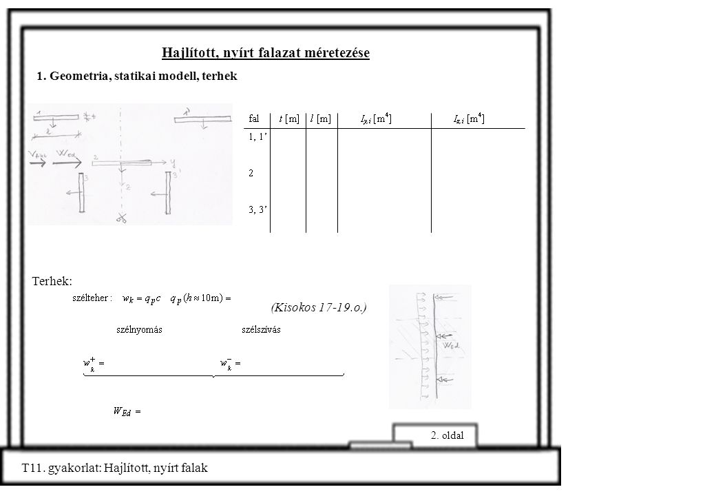 Hajlított, nyírt falazat méretezése 2. oldal Terhek: 1. Geometria, statikai modell, terhek T11. gyakorlat: Hajlított, nyírt falak (Kisokos 17-19.o.)