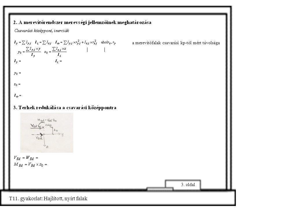 3. oldal. a merevítőfalak csavarási kp-tól mért távolsága T11. gyakorlat: Hajlított, nyírt falak