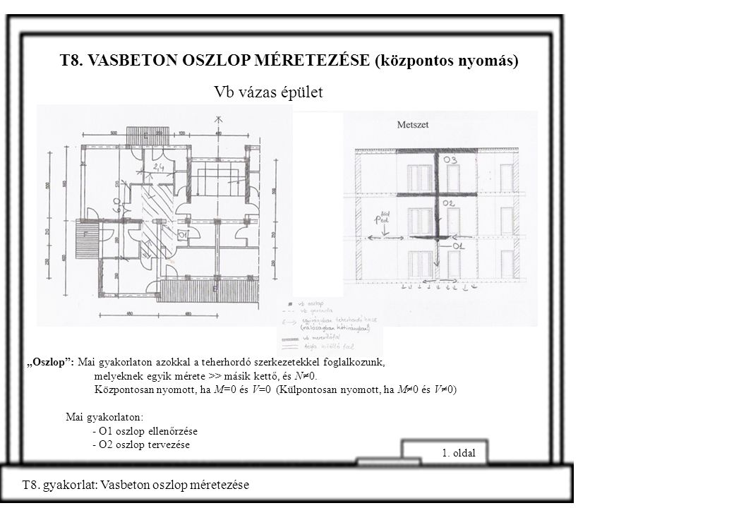 T8. VASBETON OSZLOP MÉRETEZÉSE (központos nyomás) Vb vázas épület T8. gyakorlat: Vasbeton oszlop méretezése 1. oldal Metszet Mai gyakorlaton: - O1 osz