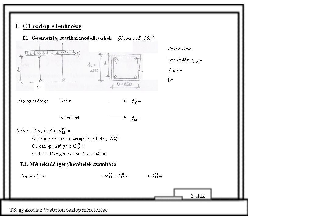 3. oldal Anyagjellemzők u.a. mint I. feladatban T8. gyakorlat: Vasbeton oszlop méretezése