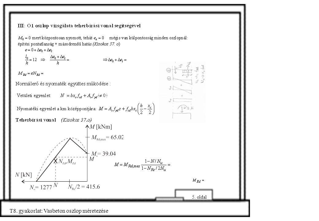 T8. gyakorlat: Vasbeton oszlop méretezése 6. oldal