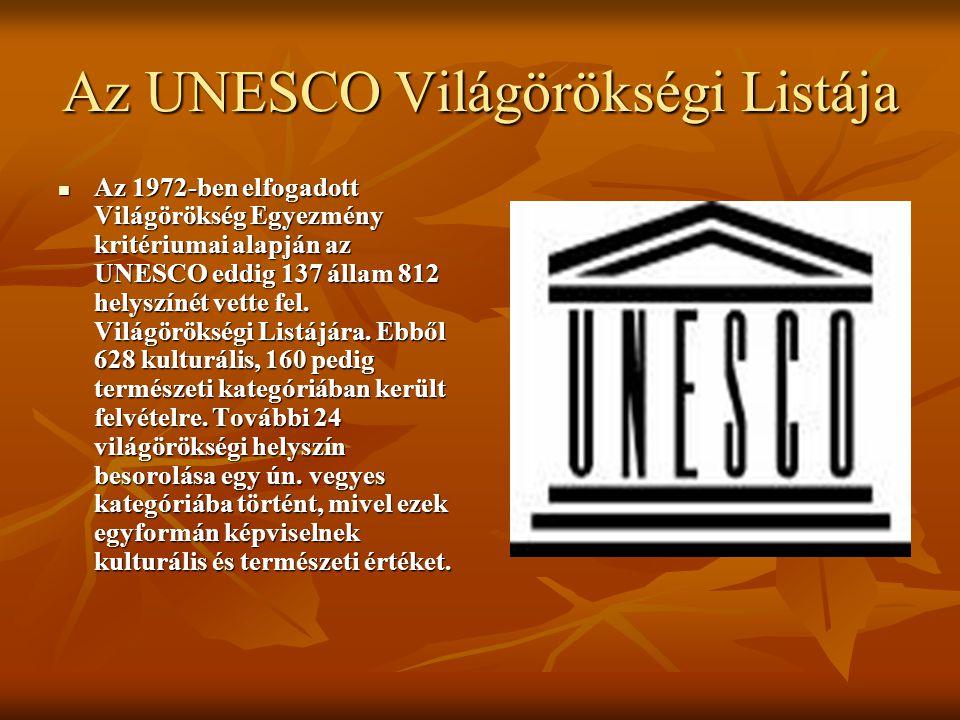 Az UNESCO Világörökségi Listája Az 1972-ben elfogadott Világörökség Egyezmény kritériumai alapján az UNESCO eddig 137 állam 812 helyszínét vette fel.