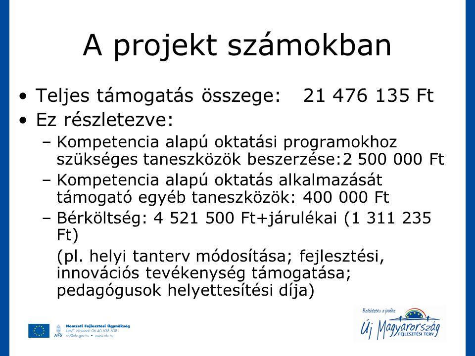 A projekt számokban Teljes támogatás összege: 21 476 135 Ft Ez részletezve: –Kompetencia alapú oktatási programokhoz szükséges taneszközök beszerzése: