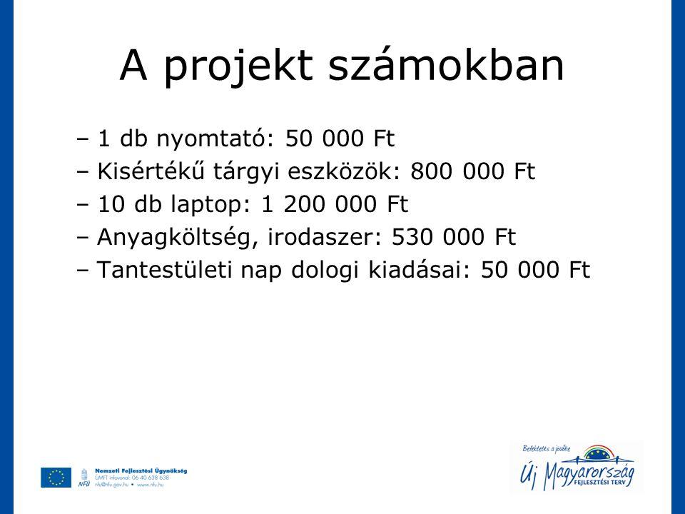 A projekt számokban –1 db nyomtató: 50 000 Ft –Kisértékű tárgyi eszközök: 800 000 Ft –10 db laptop: 1 200 000 Ft –Anyagköltség, irodaszer: 530 000 Ft