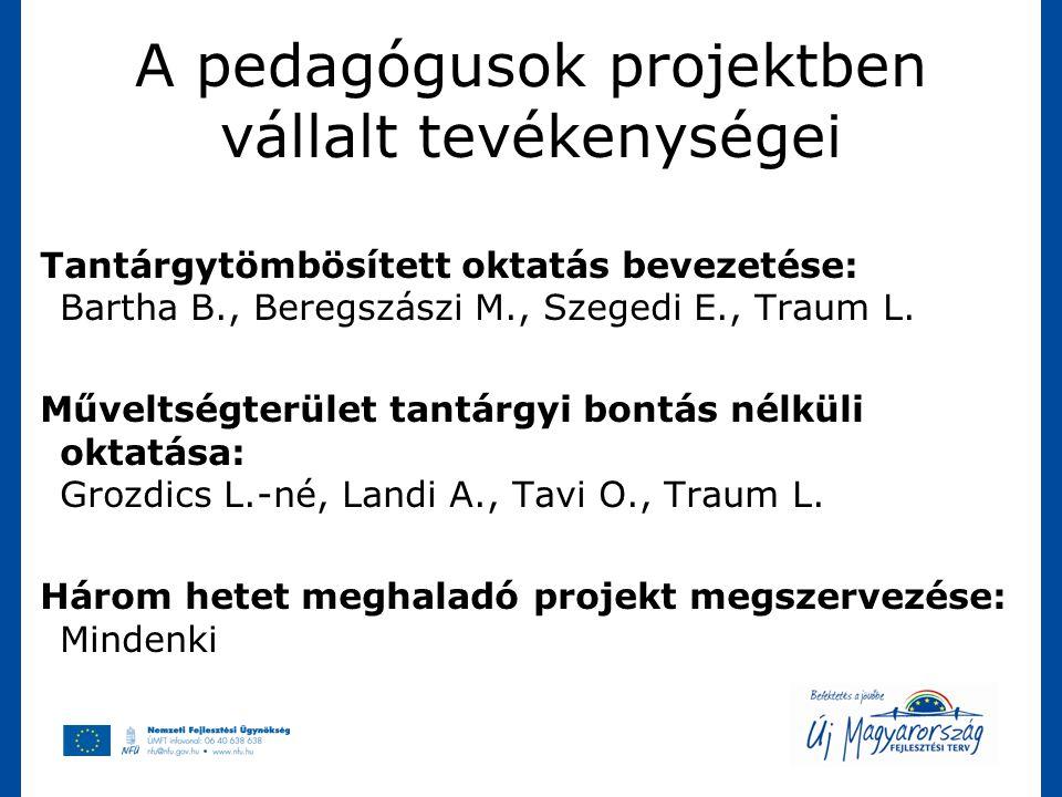 A pedagógusok projektben vállalt tevékenységei Tantárgytömbösített oktatás bevezetése: Bartha B., Beregszászi M., Szegedi E., Traum L. Műveltségterüle