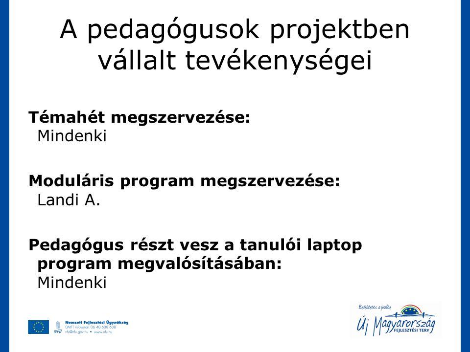 A pedagógusok projektben vállalt tevékenységei Témahét megszervezése: Mindenki Moduláris program megszervezése: Landi A. Pedagógus részt vesz a tanuló