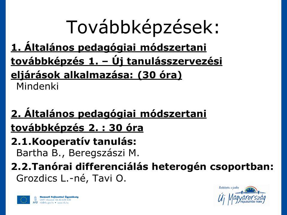 Továbbképzések: 1. Általános pedagógiai módszertani továbbképzés 1. – Új tanulásszervezési eljárások alkalmazása: (30 óra) Mindenki 2. Általános pedag