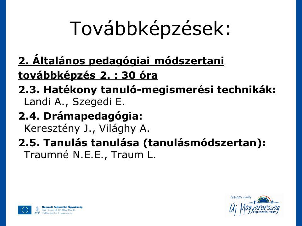 Továbbképzések: 2. Általános pedagógiai módszertani továbbképzés 2. : 30 óra 2.3. Hatékony tanuló-megismerési technikák: Landi A., Szegedi E. 2.4. Drá