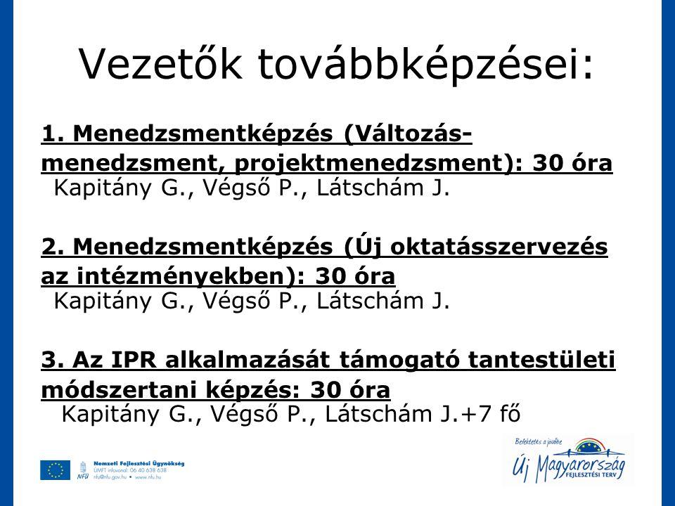 Vezetők továbbképzései: 1. Menedzsmentképzés (Változás- menedzsment, projektmenedzsment): 30 óra Kapitány G., Végső P., Látschám J. 2. Menedzsmentképz