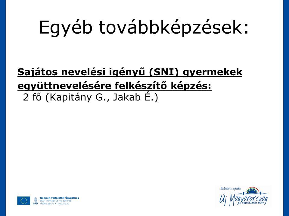 Egyéb továbbképzések: Sajátos nevelési igényű (SNI) gyermekek együttnevelésére felkészítő képzés: 2 fő (Kapitány G., Jakab É.)