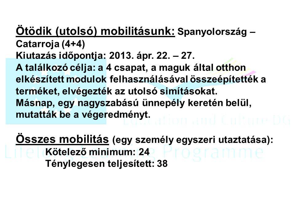Ötödik (utolsó) mobilitásunk: Spanyolország – Catarroja (4+4) Kiutazás időpontja: 2013.