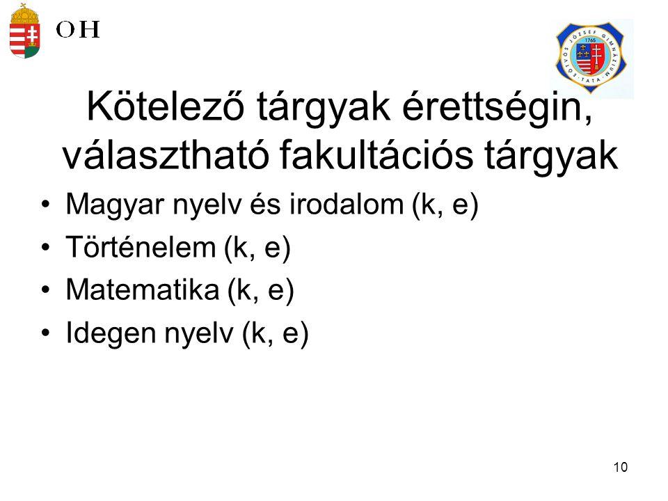 10 Kötelező tárgyak érettségin, választható fakultációs tárgyak Magyar nyelv és irodalom (k, e) Történelem (k, e) Matematika (k, e) Idegen nyelv (k, e)