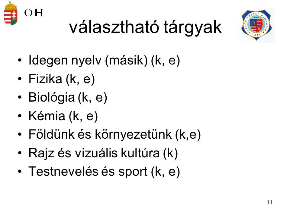 11 választható tárgyak Idegen nyelv (másik) (k, e) Fizika (k, e) Biológia (k, e) Kémia (k, e) Földünk és környezetünk (k,e) Rajz és vizuális kultúra (k) Testnevelés és sport (k, e)