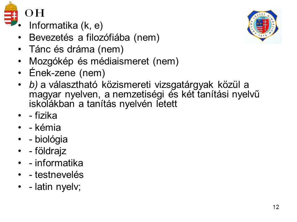 12 Informatika (k, e) Bevezetés a filozófiába (nem) Tánc és dráma (nem) Mozgókép és médiaismeret (nem) Ének-zene (nem) b) a választható közismereti vizsgatárgyak közül a magyar nyelven, a nemzetiségi és két tanítási nyelvű iskolákban a tanítás nyelvén letett - fizika - kémia - biológia - földrajz - informatika - testnevelés - latin nyelv;