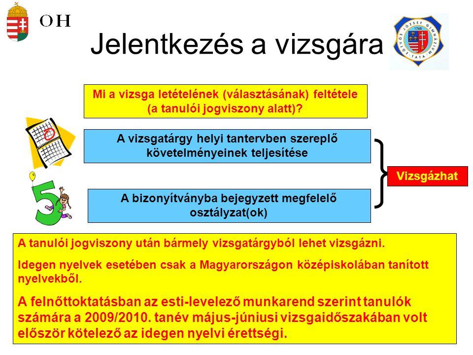 9 Jelentkezés a vizsgára Mi a vizsga letételének (választásának) feltétele (a tanulói jogviszony alatt).