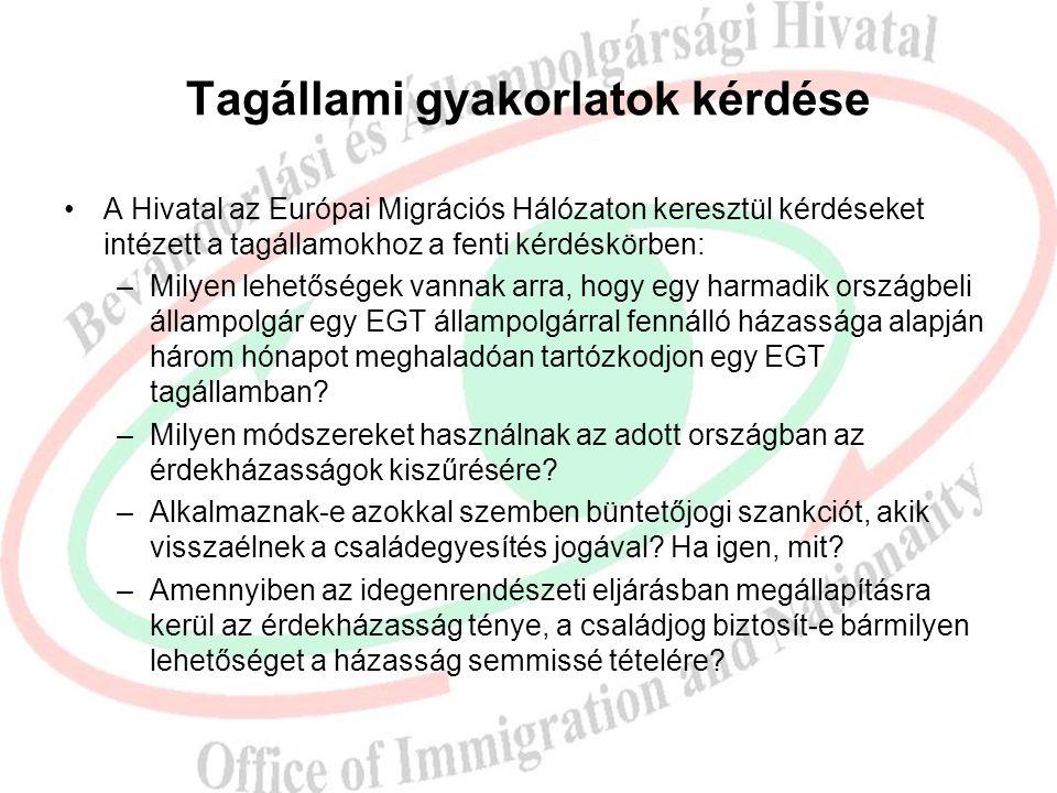 Tagállami gyakorlatok kérdése A Hivatal az Európai Migrációs Hálózaton keresztül kérdéseket intézett a tagállamokhoz a fenti kérdéskörben: –Milyen leh