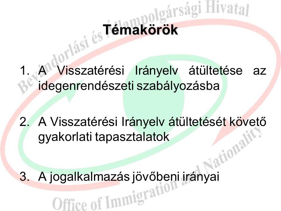 A Visszatérési Irányelv átültetése a hazai jogalkalmazásba, gyakorlati tapasztalatok Előadó: Bodonyi László főosztályvezető-helyettes Bevándorlási és