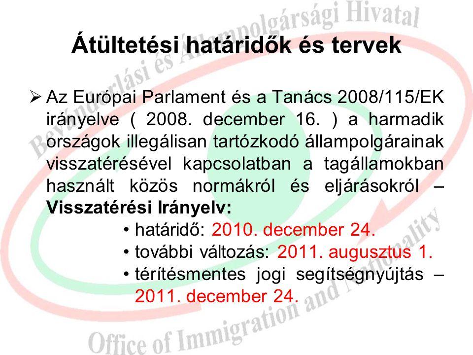 Témakörök 1.A Visszatérési Irányelv átültetése az idegenrendészeti szabályozásba 2.A Visszatérési Irányelv átültetését követő gyakorlati tapasztalatok