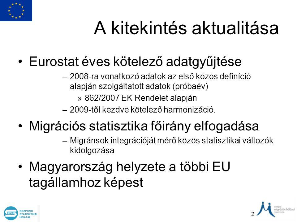 2 A kitekintés aktualitása Eurostat éves kötelező adatgyűjtése –2008-ra vonatkozó adatok az első közös definíció alapján szolgáltatott adatok (próbaév