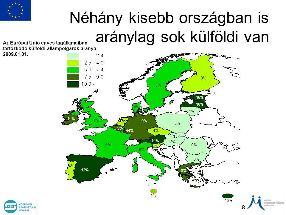 8 Néhány kisebb országban is aránylag sok külföldi van Az Európai Unió egyes tagállamaiban tartózkodó külföldi állampolgárok aránya, 2009.01.01. 12% 9