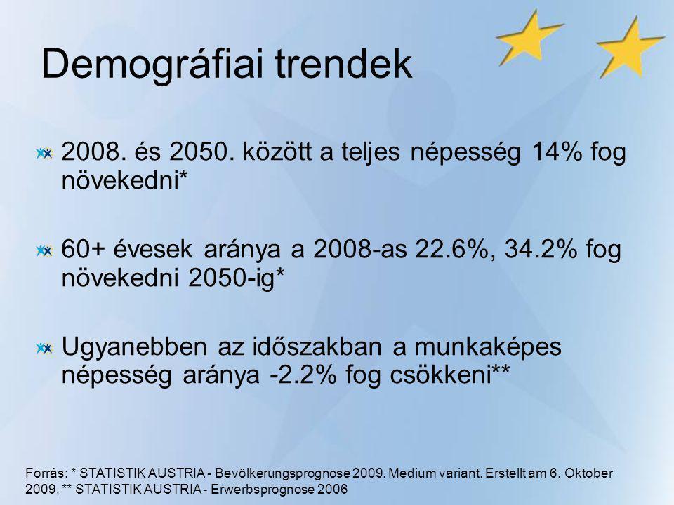 Munkapiaci trendek 2010: a közép vállalatoknak 83% nehezen talál szakképzett munkavállalót 2010: 1.000 egyetemi diplomával rendelkező munkavállaló hiányzik a 15 legkeresettebb egyetemi szakirányon Forrás: Ernst & Young Mittelstandsbarometer, ibw-research brief.