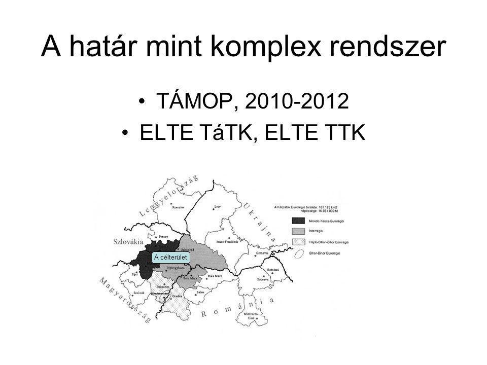 A határ mint komplex rendszer TÁMOP, 2010-2012 ELTE TáTK, ELTE TTK A célterület