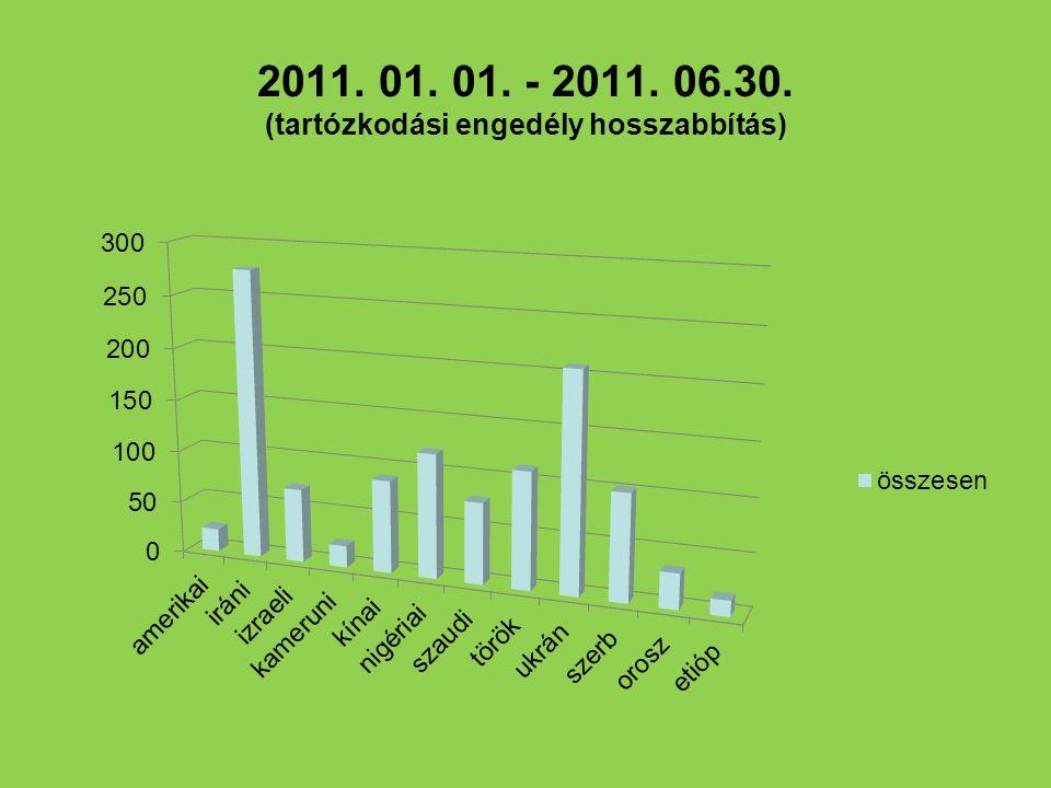 2011. 01. 01. - 2011. 06.30. (tartózkodási engedély hosszabbítás)