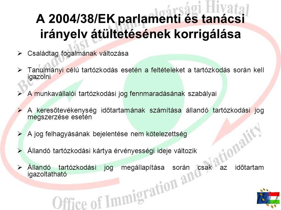 Visszaélések elleni küzdelem Az állandó tartózkodási jog megszűnése EGT-állampolgár és családtagja: Két év folyamatos távolléttel Magyar állampolgár c