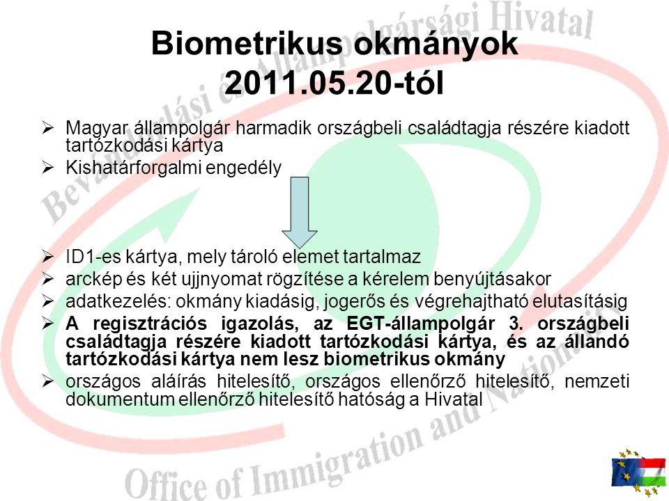 A 2004/38/EK parlamenti és tanácsi irányelv átültetésének korrigálása  Családtag fogalmának változása  Tanulmányi célú tartózkodás esetén a feltétel