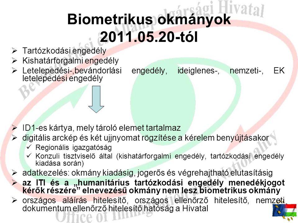 A tartózkodási engedély kiadása/meghosszabbítása Tartózkodási engedély kiadása Tartózkodási engedély meghosszabbítása benyújtás külképviseleten (+ kiv