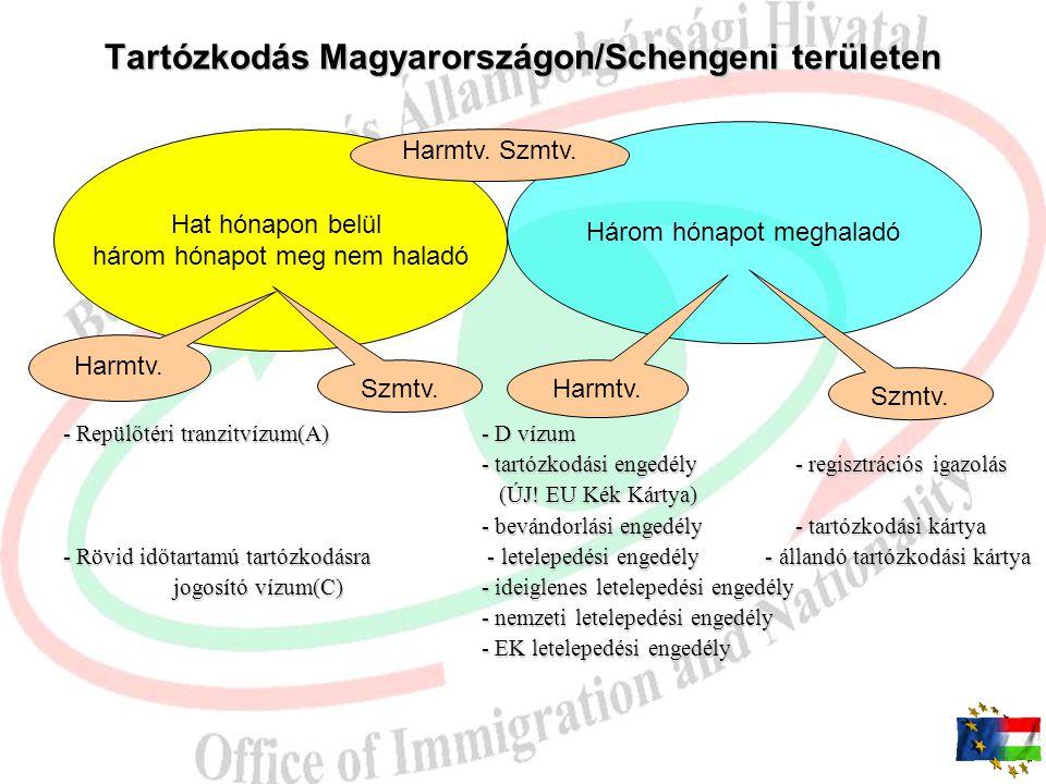 Tartózkodás Magyarországon/Schengeni területen Hat hónapon belül három hónapot meg nem haladó Három hónapot meghaladó Harmtv.