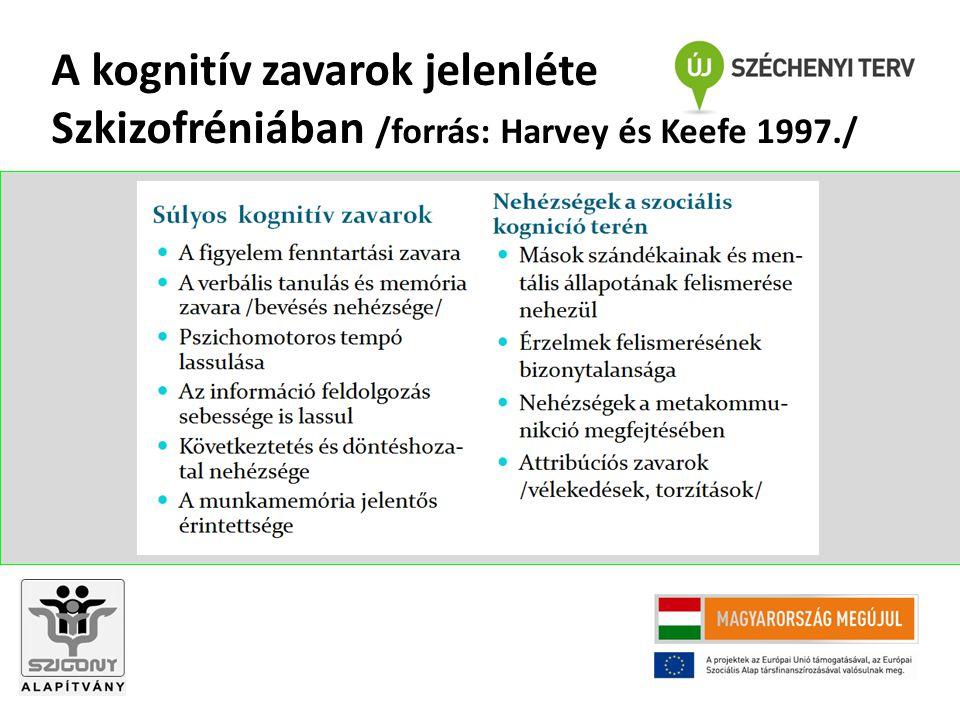 A kognitív zavarok jelenléte Szkizofréniában /forrás: Harvey és Keefe 1997./