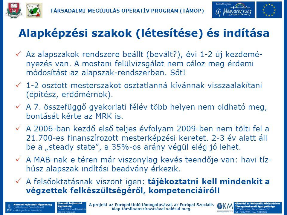 A projekt az Európai Unió támogatásával, az Európai Szociális Alap társfinanszírozásával valósul meg. TÁRSADALMI MEGÚJULÁS OPERATÍV PROGRAM (TÁMOP) Al