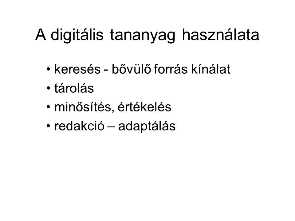 A digitális tananyag használata keresés - bővülő forrás kínálat tárolás minősítés, értékelés redakció – adaptálás