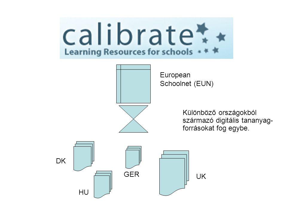 Különböző országokból származó digitális tananyag- forrásokat fog egybe. UK HU DK GER European Schoolnet (EUN)