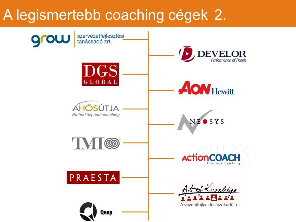 A legismertebb coaching cégek 2.
