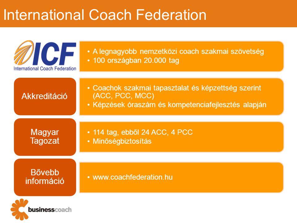 International Coach Federation A legnagyobb nemzetközi coach szakmai szövetség 100 országban 20.000 tag Coachok szakmai tapasztalat és képzettség szerint (ACC, PCC, MCC) Képzések óraszám és kompetenciafejlesztés alapján Akkreditáció 114 tag, ebből 24 ACC, 4 PCC Minőségbiztosítás Magyar Tagozat www.coachfederation.hu Bővebb információ