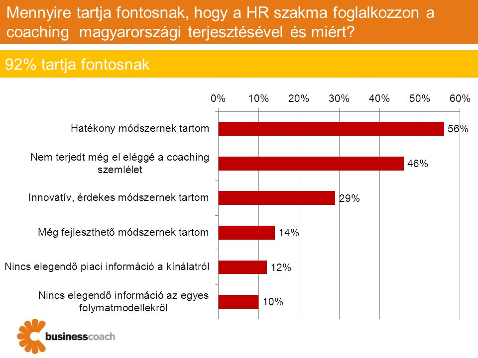 Mennyire tartja fontosnak, hogy a HR szakma foglalkozzon a coaching magyarországi terjesztésével és miért? 92% tartja fontosnak