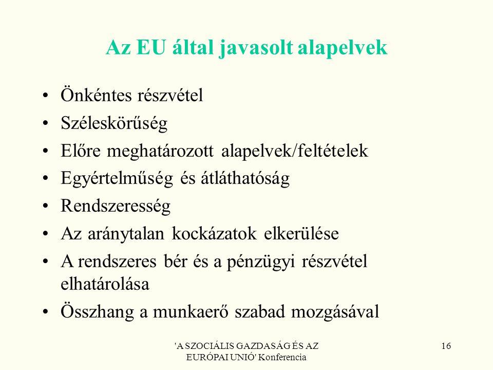 A SZOCIÁLIS GAZDASÁG ÉS AZ EURÓPAI UNIÓ Konferencia 16 Az EU által javasolt alapelvek Önkéntes részvétel Széleskörűség Előre meghatározott alapelvek/feltételek Egyértelműség és átláthatóság Rendszeresség Az aránytalan kockázatok elkerülése A rendszeres bér és a pénzügyi részvétel elhatárolása Összhang a munkaerő szabad mozgásával