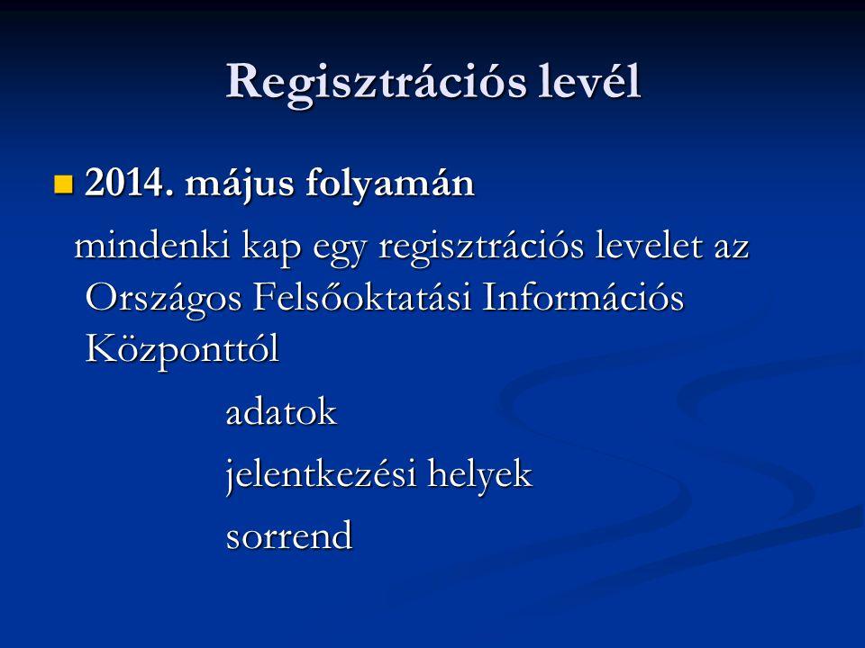 Regisztrációs levél 2014. május folyamán 2014.