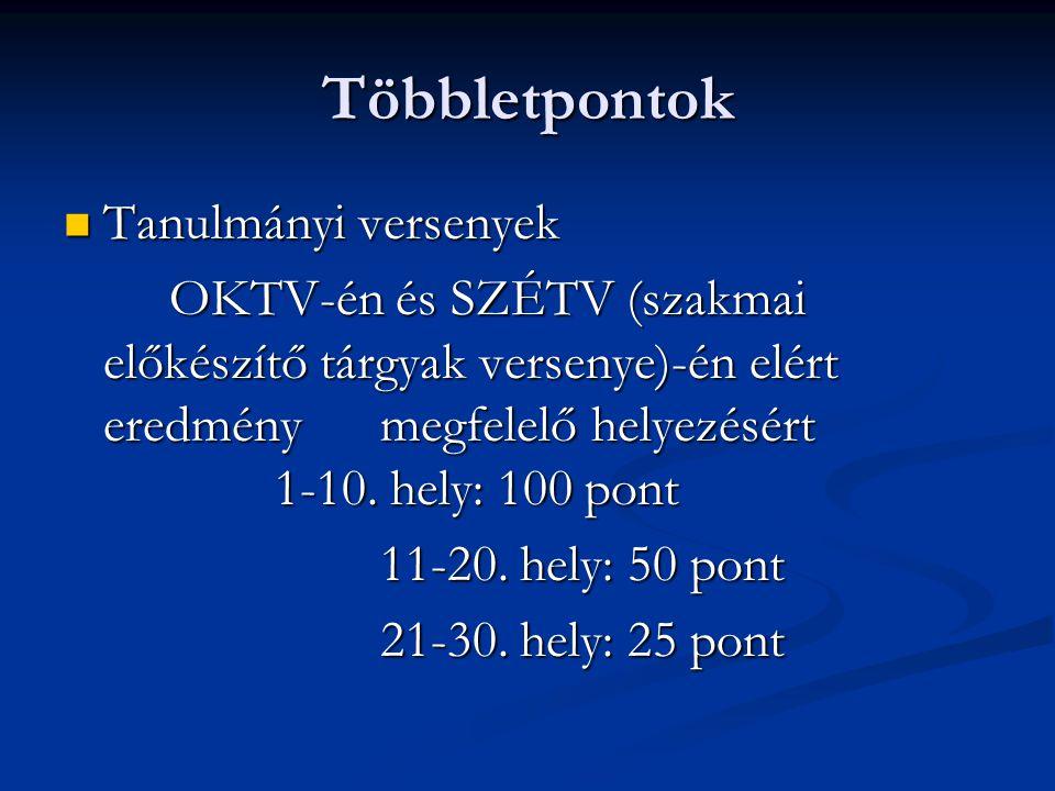 Többletpontok Tanulmányi versenyek Tanulmányi versenyek OKTV-én és SZÉTV (szakmai előkészítő tárgyak versenye)-én elért eredmény megfelelő helyezésért 1-10.