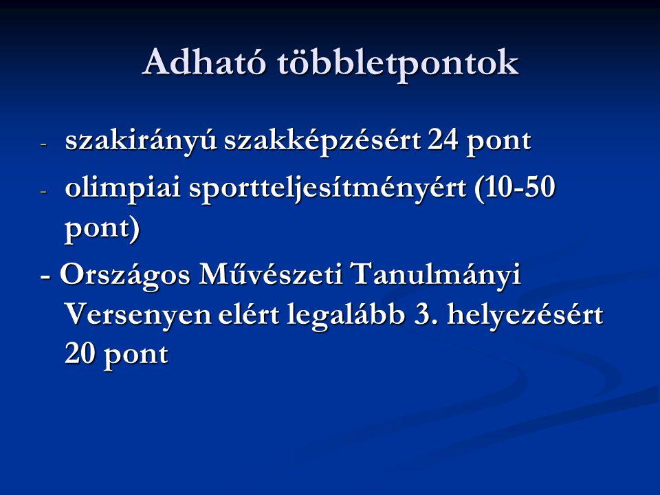 Adható többletpontok - szakirányú szakképzésért 24 pont - olimpiai sportteljesítményért (10-50 pont) - Országos Művészeti Tanulmányi Versenyen elért legalább 3.