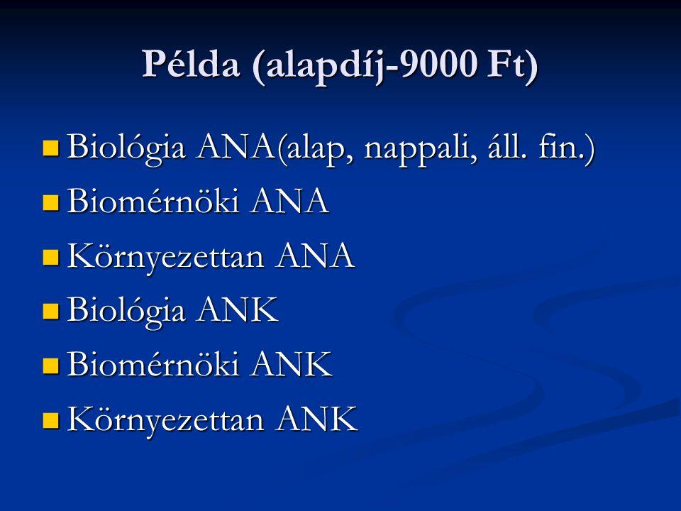 Példa (alapdíj-9000 Ft) Biológia ANA(alap, nappali, áll.